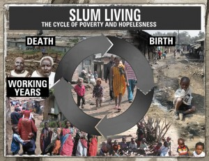 Cycle-of-Poverty-Chart-1
