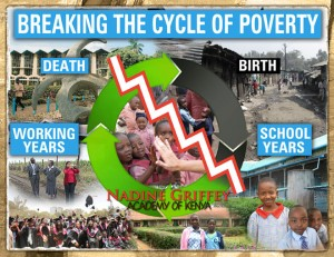 Cycle-of-Poverty-Chart-2